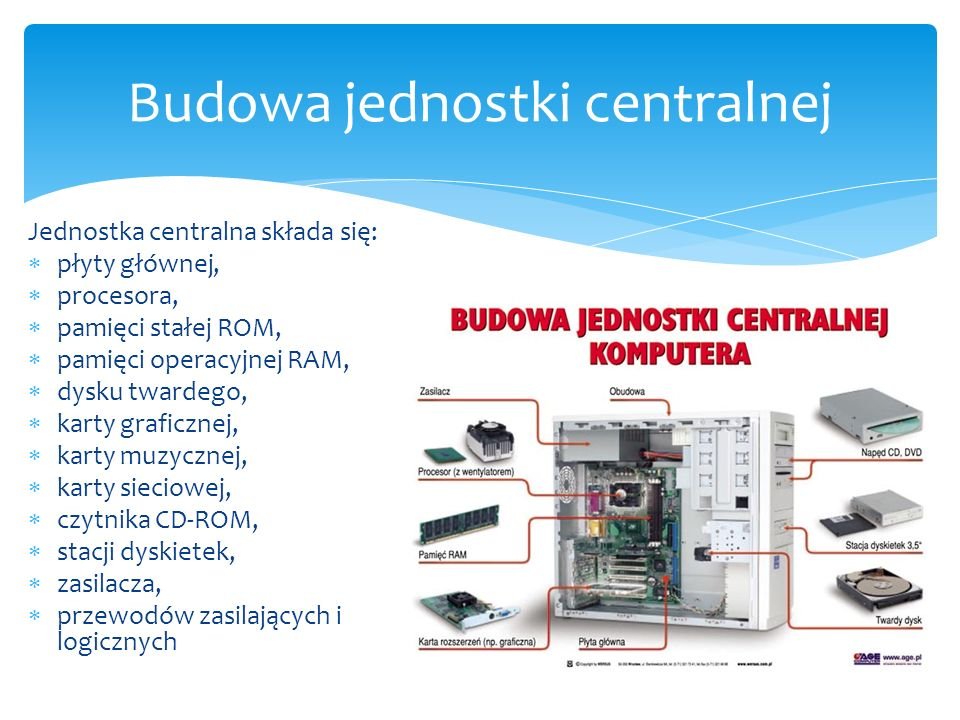 Budowa jednostki centralnej