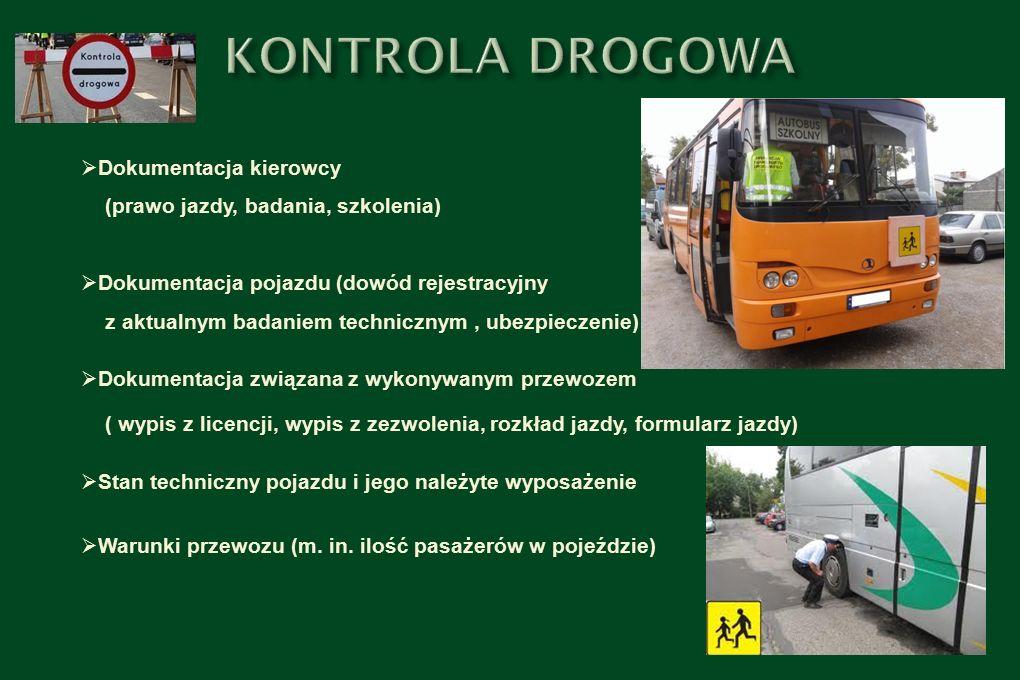 KONTROLA DROGOWA Dokumentacja kierowcy