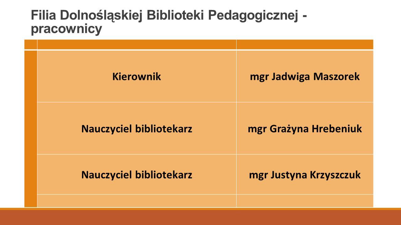 Filia Dolnośląskiej Biblioteki Pedagogicznej - pracownicy