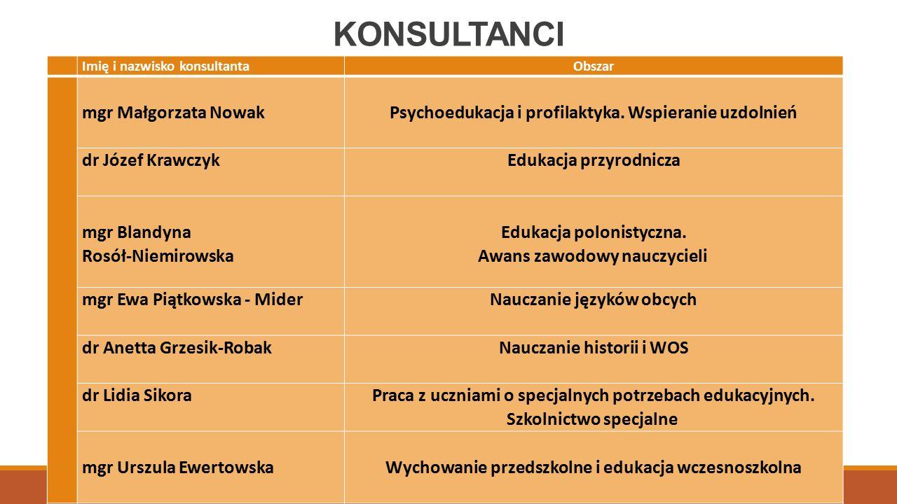 KONSULTANCI mgr Małgorzata Nowak