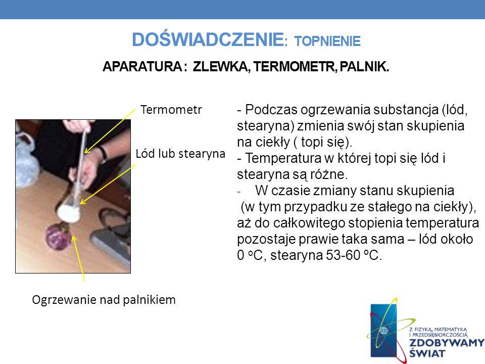 APARATURA : Zlewka, Termometr, Palnik.
