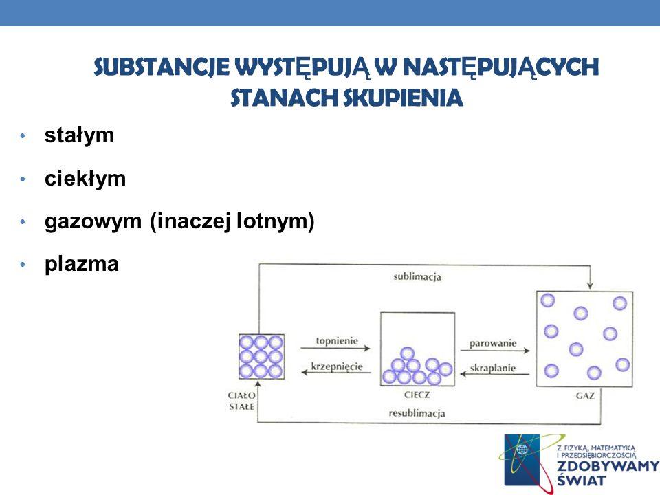 Substancje występują w następujących stanach skupienia