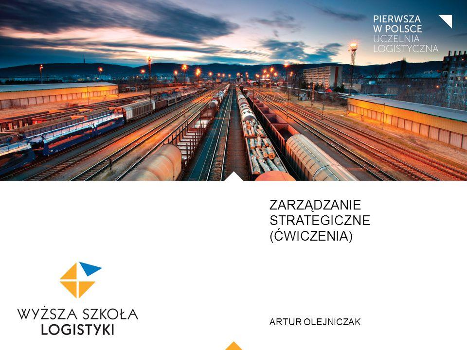 Zarządzanie strategiczne (ćwiczenia)