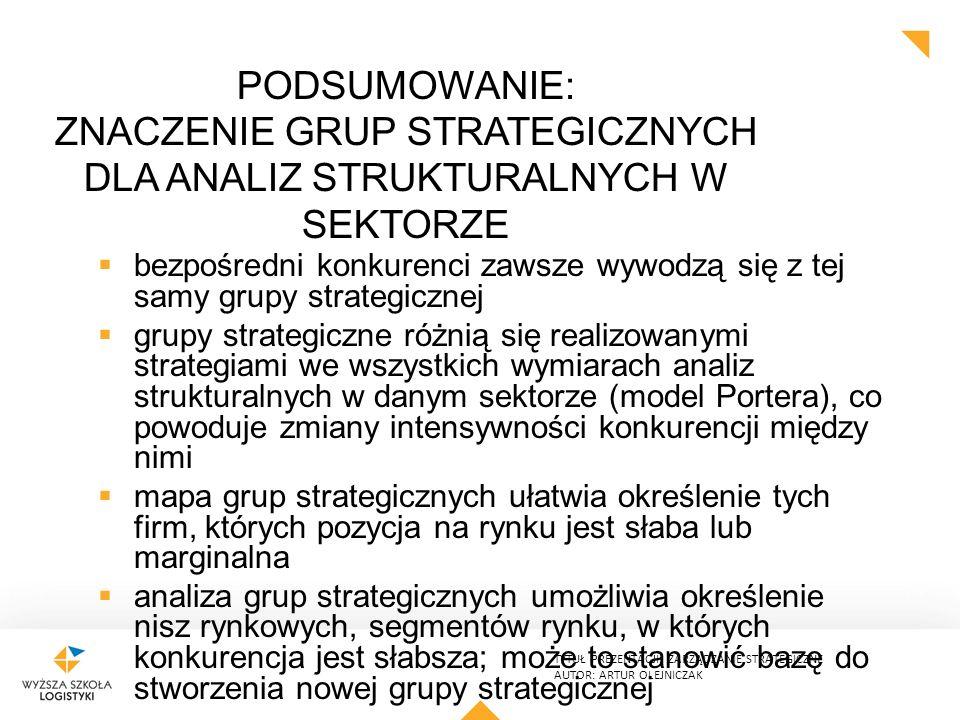 Podsumowanie: Znaczenie grup strategicznych dla analiz strukturalnych w sektorze