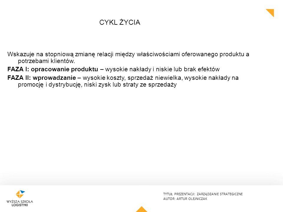 Cykl życia Wskazuje na stopniową zmianę relacji między właściwościami oferowanego produktu a potrzebami klientów.