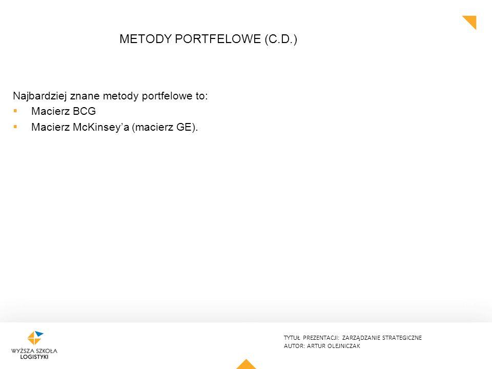 Metody portfelowe (c.d.)