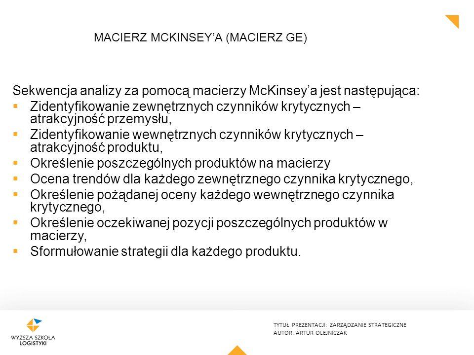 Macierz McKinsey'a (macierz GE)