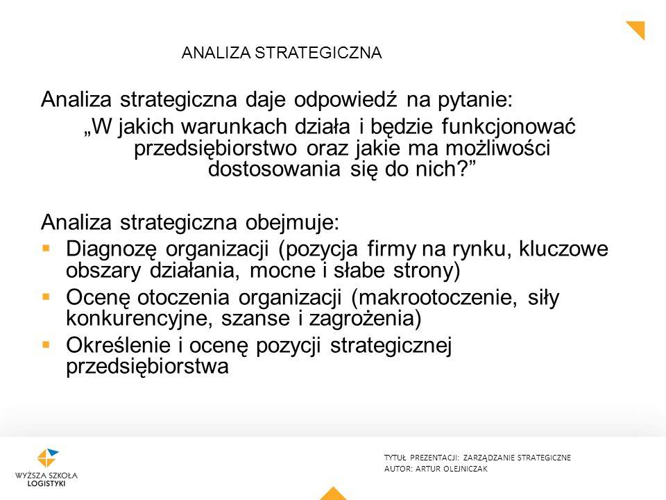 Analiza strategiczna daje odpowiedź na pytanie: