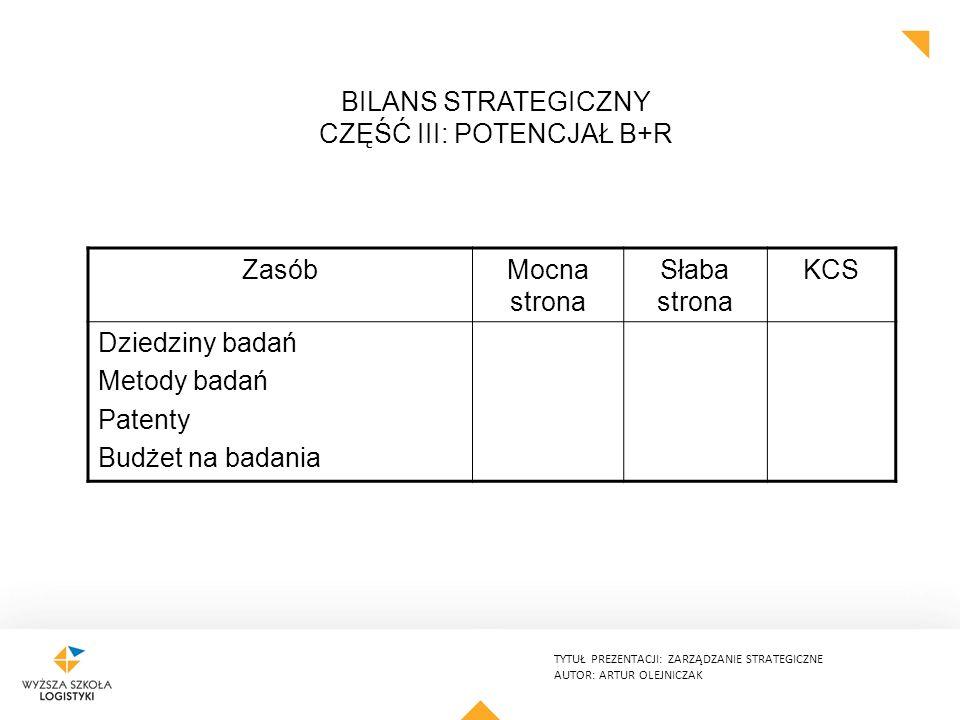 Bilans strategiczny Część III: potencjał B+R