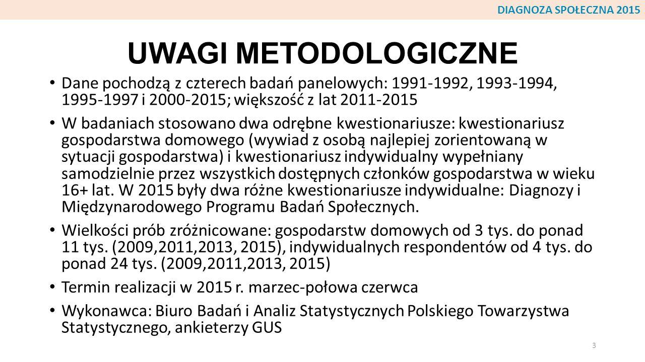 DIAGNOZA SPOŁECZNA 2015 UWAGI METODOLOGICZNE.