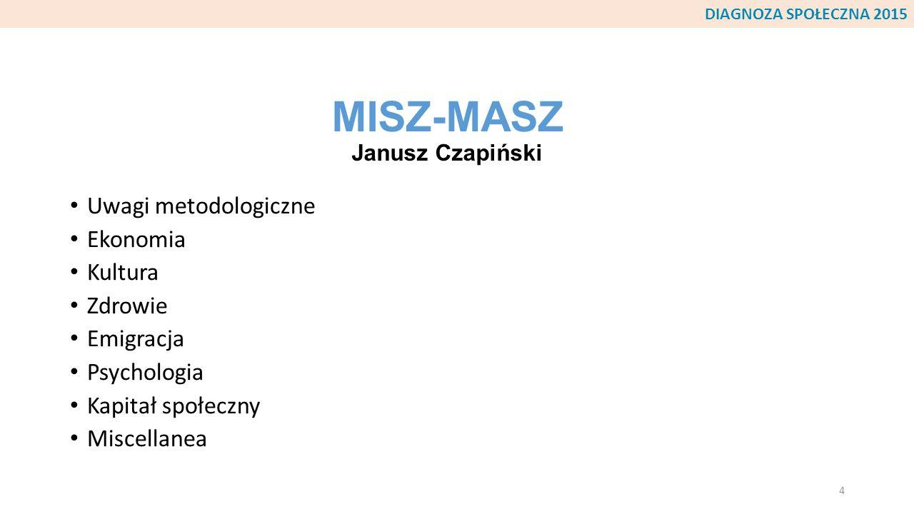 MISZ-MASZ Janusz Czapiński