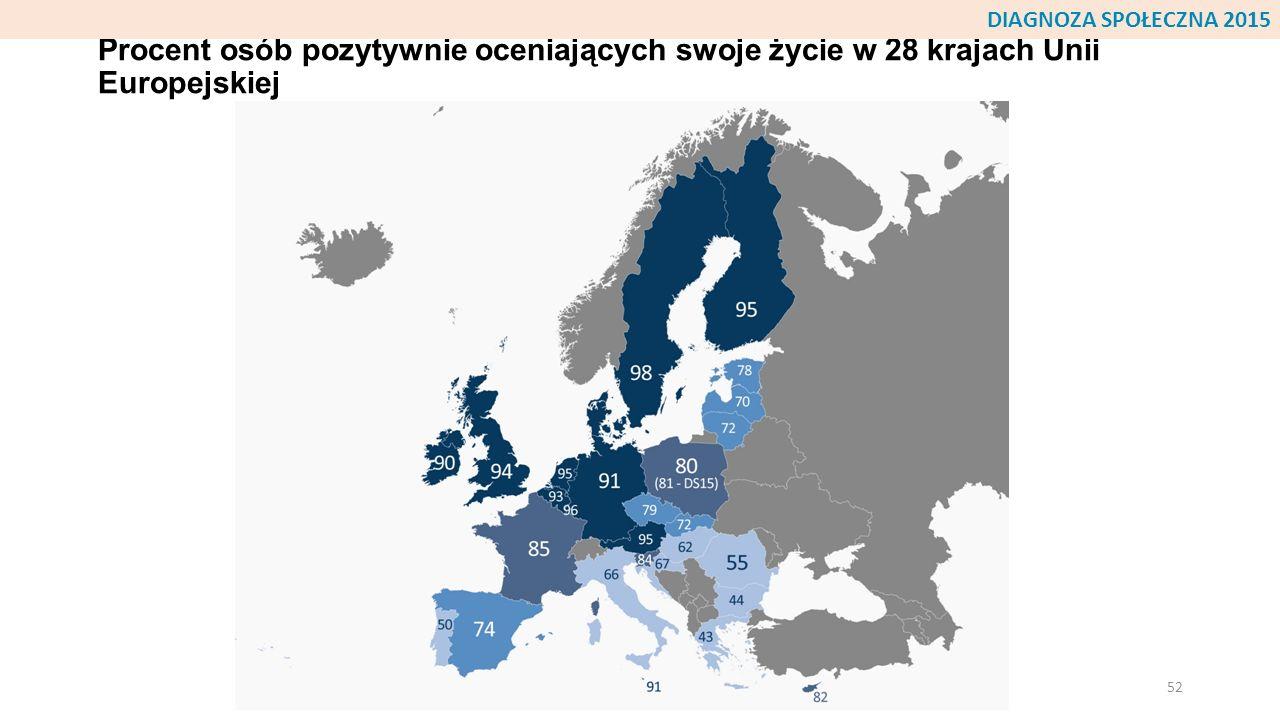 DIAGNOZA SPOŁECZNA 2015 Procent osób pozytywnie oceniających swoje życie w 28 krajach Unii Europejskiej.