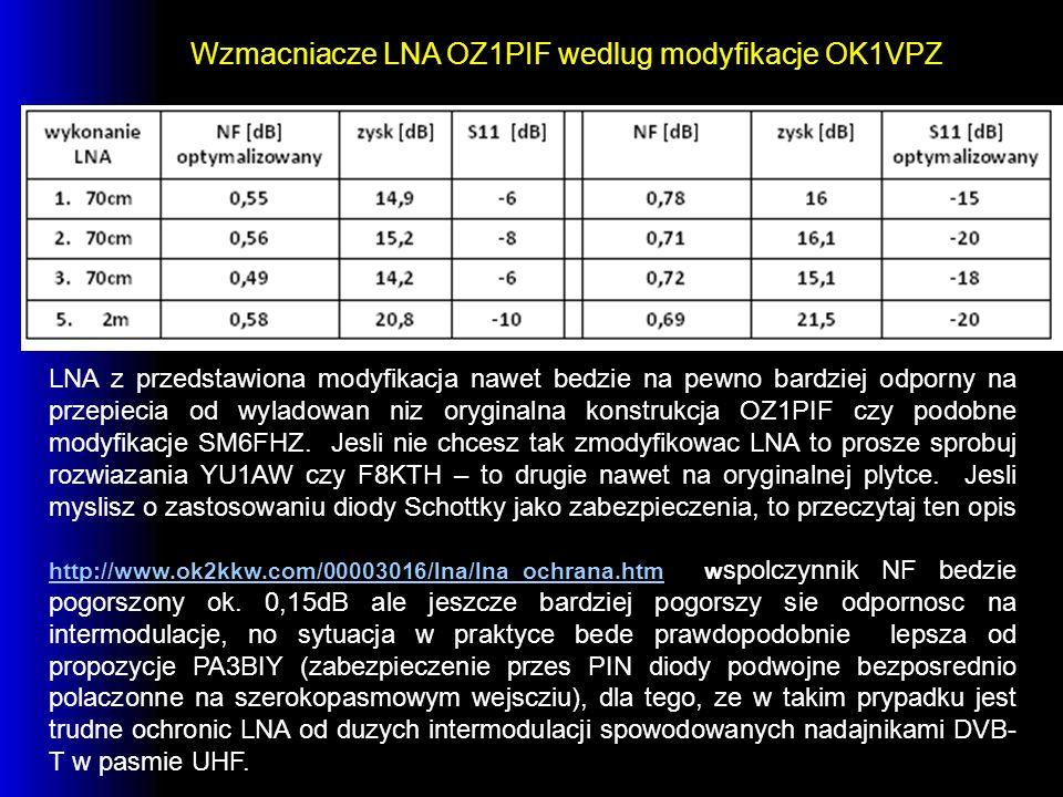 Wzmacniacze LNA OZ1PIF wedlug modyfikacje OK1VPZ