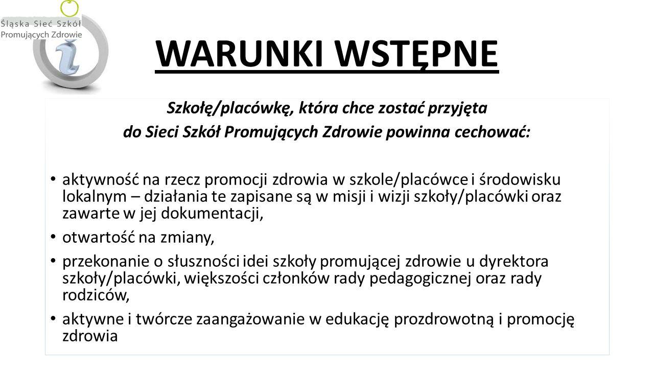WARUNKI WSTĘPNE Szkołę/placówkę, która chce zostać przyjęta
