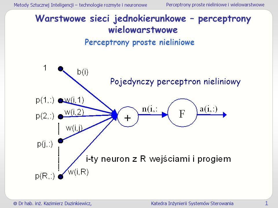 Warstwowe sieci jednokierunkowe – perceptrony wielowarstwowe