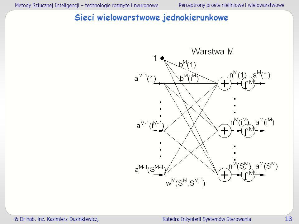 Sieci wielowarstwowe jednokierunkowe