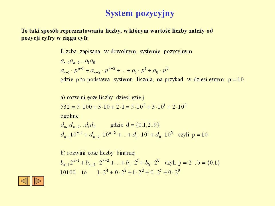 System pozycyjny To taki sposób reprezentowania liczby, w którym wartość liczby zależy od pozycji cyfry w ciągu cyfr.