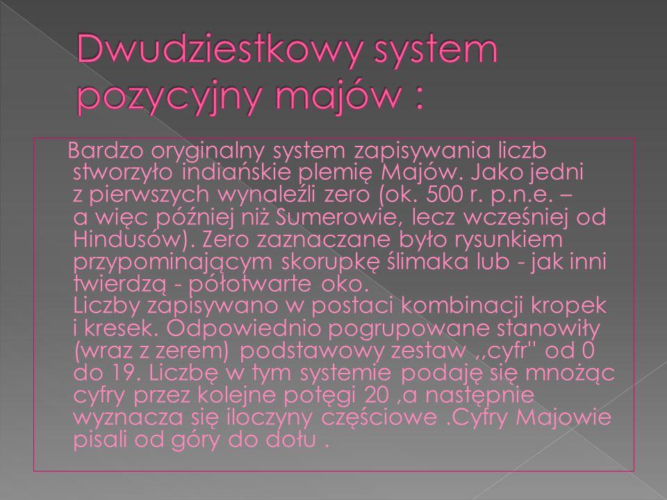 Dwudziestkowy system pozycyjny majów :