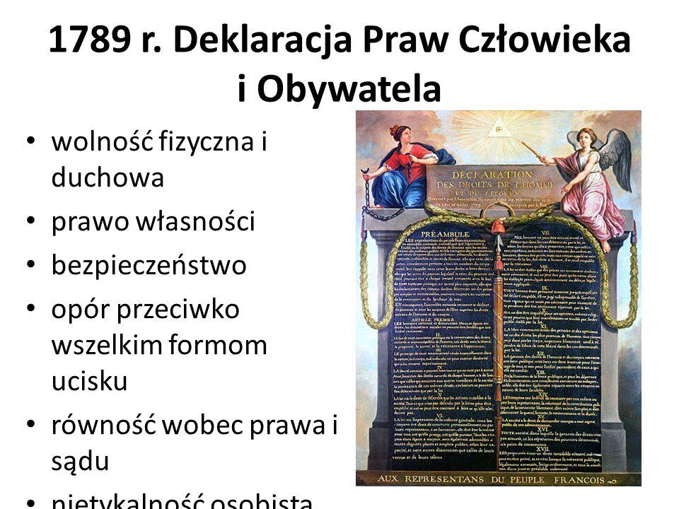 1789 r. Deklaracja Praw Człowieka i Obywatela