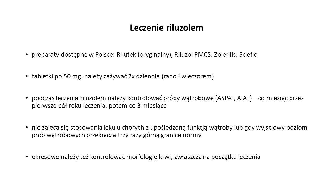 Leczenie riluzolem preparaty dostępne w Polsce: Rilutek (oryginalny), Riluzol PMCS, Zolerilis, Sclefic.