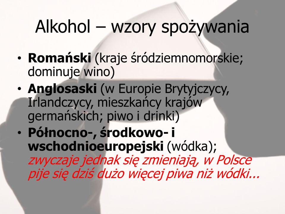Alkohol – wzory spożywania