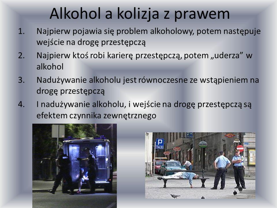 Alkohol a kolizja z prawem