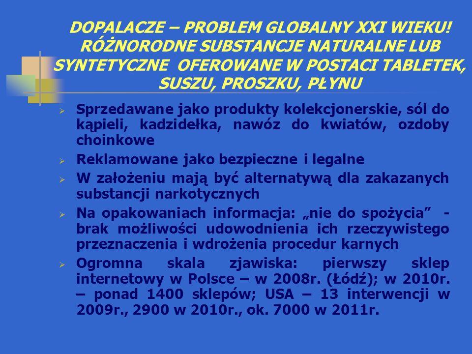 DOPALACZE – PROBLEM GLOBALNY XXI WIEKU