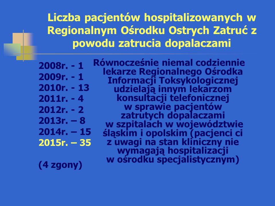 Liczba pacjentów hospitalizowanych w Regionalnym Ośrodku Ostrych Zatruć z powodu zatrucia dopalaczami