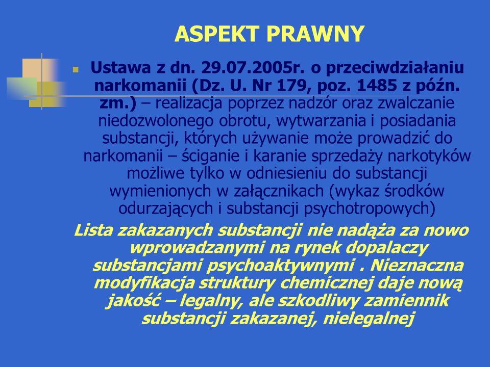 ASPEKT PRAWNY