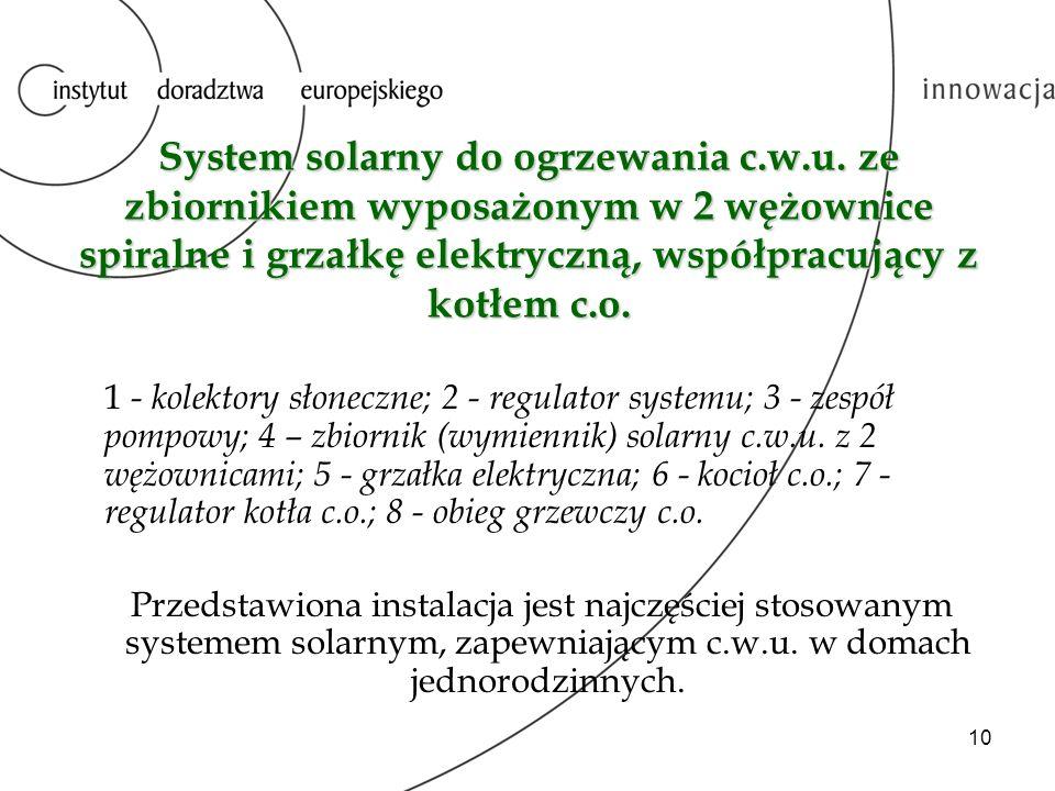 System solarny do ogrzewania c. w. u