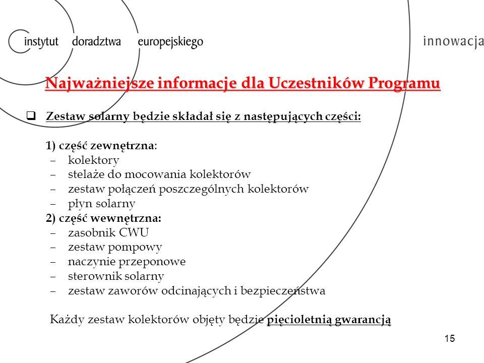 Najważniejsze informacje dla Uczestników Programu