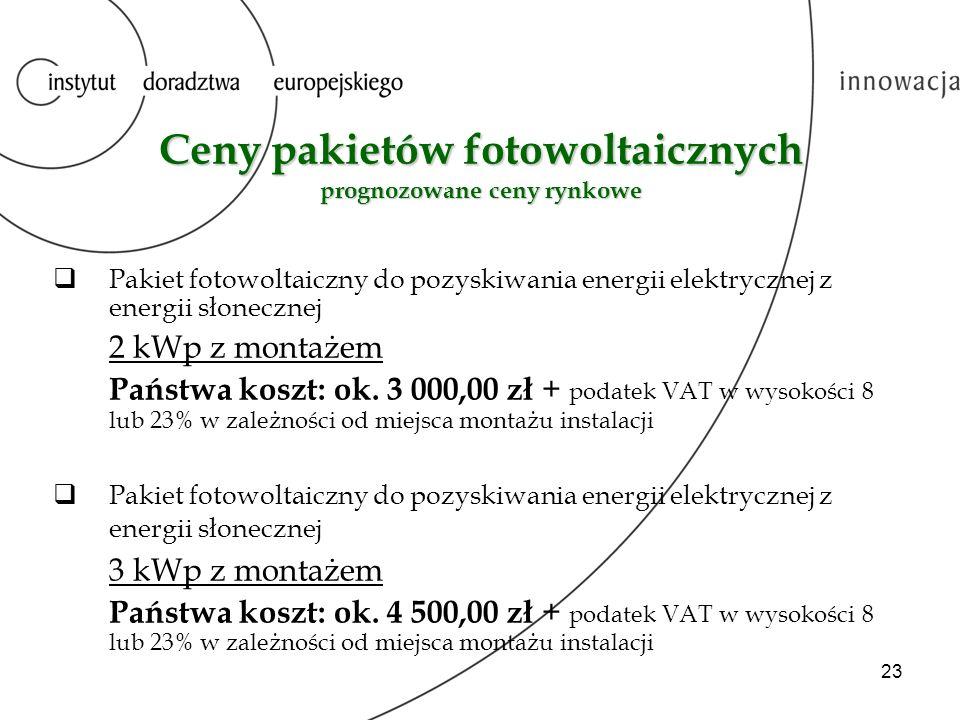 Ceny pakietów fotowoltaicznych prognozowane ceny rynkowe
