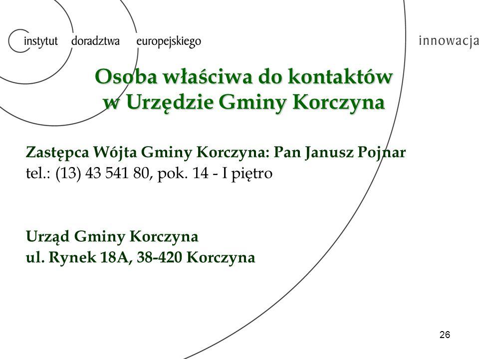 Osoba właściwa do kontaktów w Urzędzie Gminy Korczyna