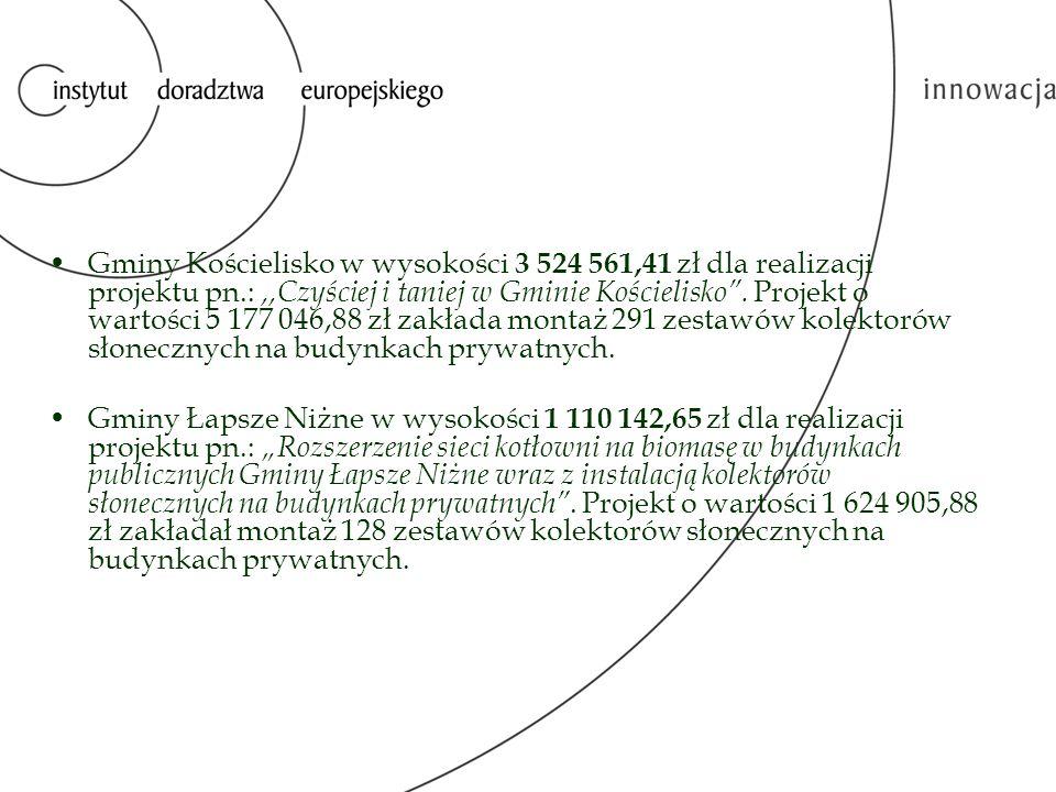 Gminy Kościelisko w wysokości 3 524 561,41 zł dla realizacji projektu pn.: ,,Czyściej i taniej w Gminie Kościelisko . Projekt o wartości 5 177 046,88 zł zakłada montaż 291 zestawów kolektorów słonecznych na budynkach prywatnych.