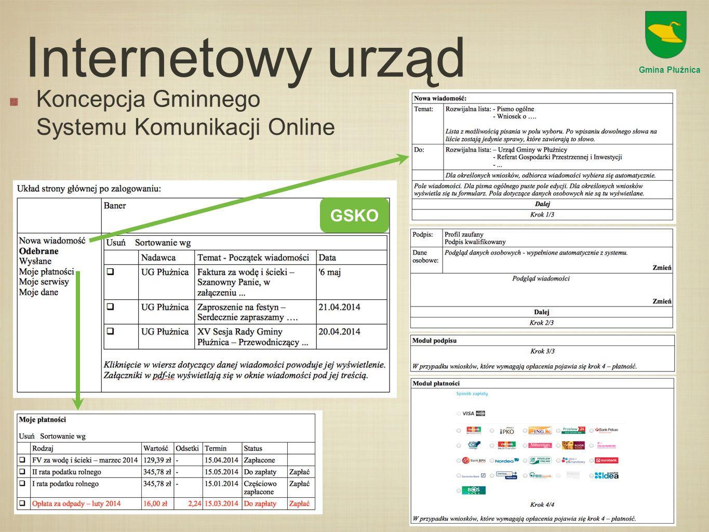 Internetowy urząd Koncepcja Gminnego Systemu Komunikacji Online GSKO