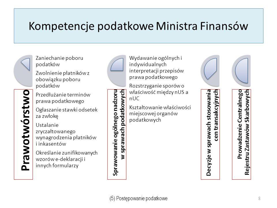 Kompetencje podatkowe Ministra Finansów