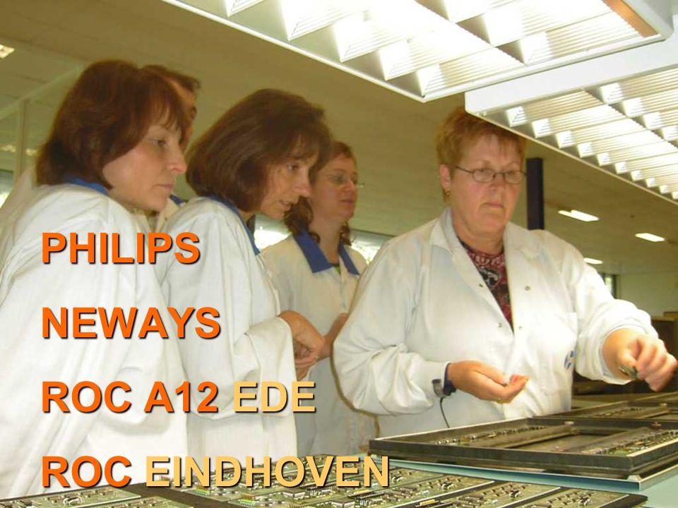 PHILIPS NEWAYS ROC A12 EDE ROC EINDHOVEN