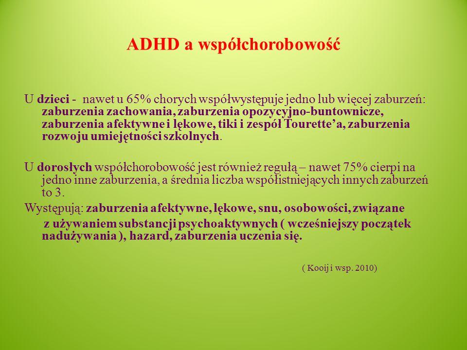 ADHD a współchorobowość