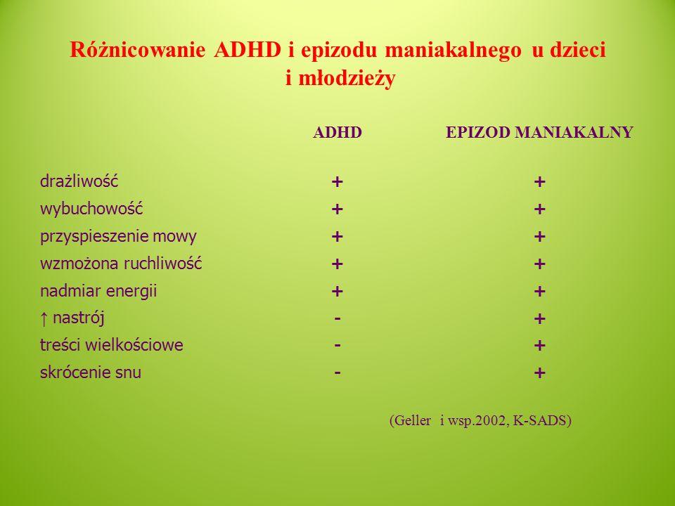 Różnicowanie ADHD i epizodu maniakalnego u dzieci i młodzieży