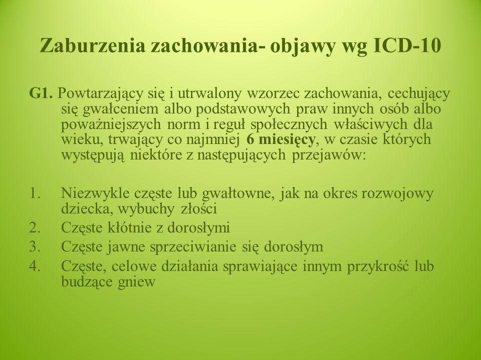 Zaburzenia zachowania- objawy wg ICD-10