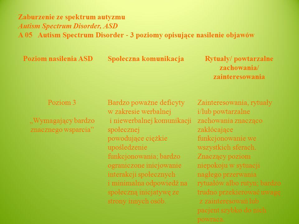 Rytuały/ powtarzalne zachowania/