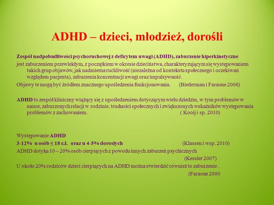 ADHD – dzieci, młodzież, dorośli