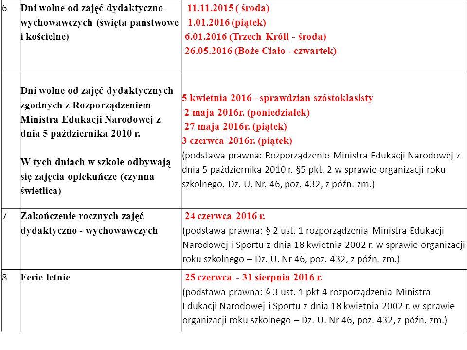 6 Dni wolne od zajęć dydaktyczno- wychowawczych (święta państwowe i kościelne) 11.11.2015 ( środa)
