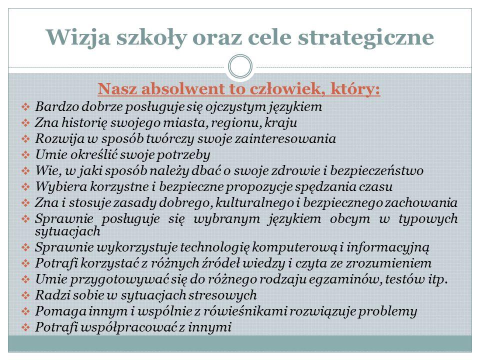 Wizja szkoły oraz cele strategiczne