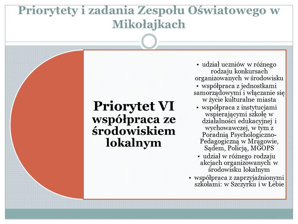 Priorytety i zadania Zespołu Oświatowego w Mikołajkach