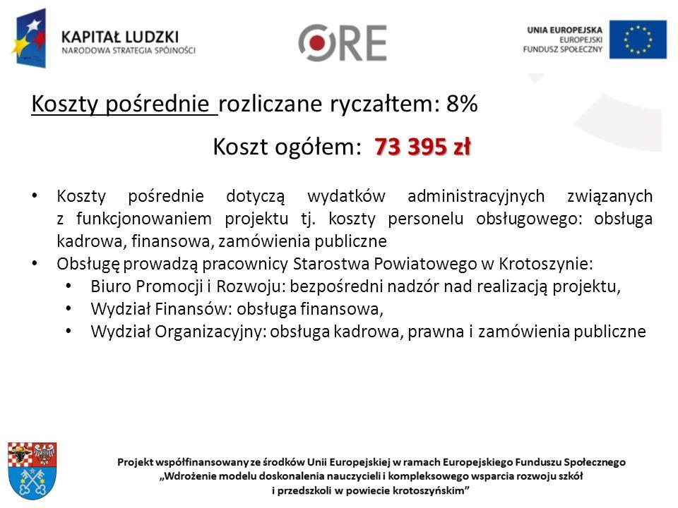 Koszty pośrednie rozliczane ryczałtem: 8% Koszt ogółem: 73 395 zł