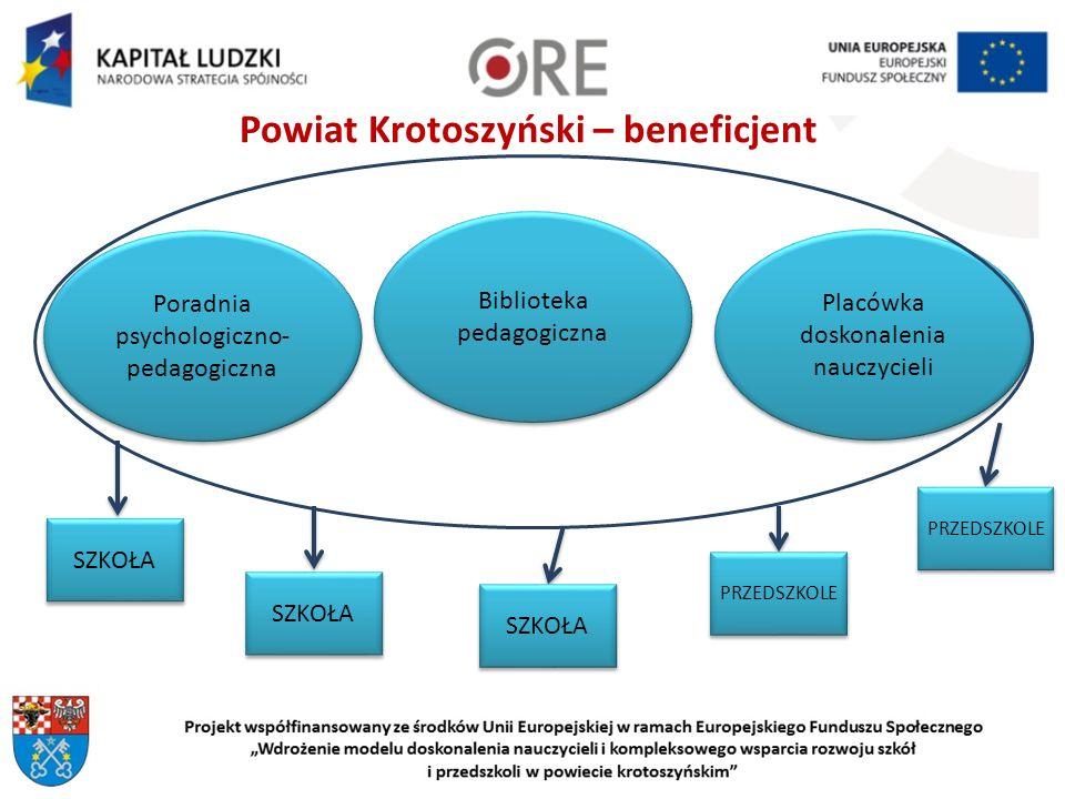Powiat Krotoszyński – beneficjent