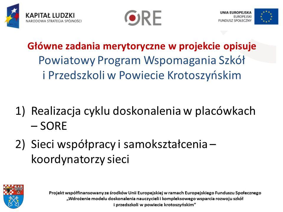 Główne zadania merytoryczne w projekcie opisuje Powiatowy Program Wspomagania Szkół i Przedszkoli w Powiecie Krotoszyńskim