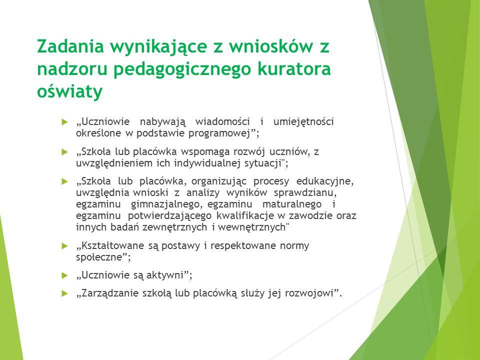 Zadania wynikające z wniosków z nadzoru pedagogicznego kuratora oświaty