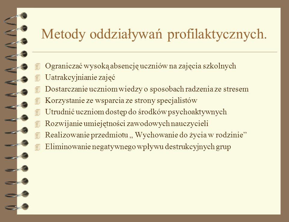 Metody oddziaływań profilaktycznych.